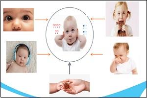 Lợi ích của liệu pháp massage trong chăm sóc trẻ sinh non