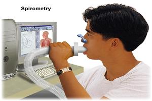 Đo chức năng hô hấp và test phục hồi phế quản