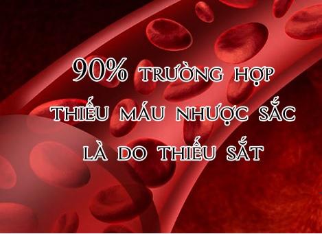 Thiếu máu do thiếu sắt là bệnh lý thường gặp ở trẻ em