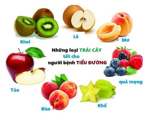 Một sô loại trái cây tốt cho người tiểu đường