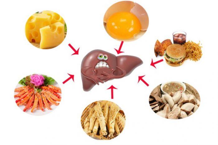 Việc ăn uống đúng cách được xem là một phương pháp điều trị không dùng thuốc đối với người bệnh viêm gan