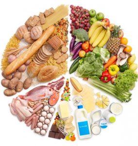 Chế độ ăn hợp lý