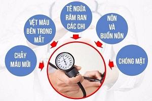 Huyết áp cao biểu hiện như thế nào?