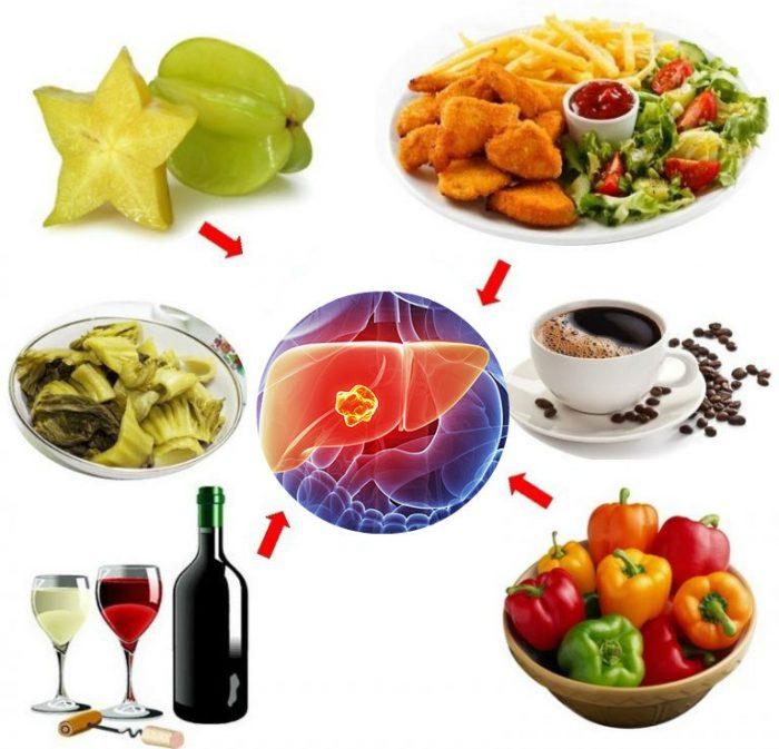 Những thực phẩm người bị gan nhiễm mỡ không nên ăn