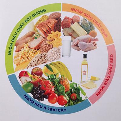 4 nhóm dưỡng chất cần bổ sung đầy đủ