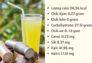 Hàm lượng và thành phần dinh dưỡng trong 1 cốc nước mía 240ml