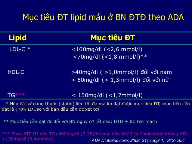 Mục tiêu điều trị rối loạn lipid ở bệnh nhân đái tháo đường