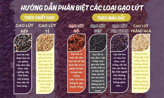Vậy nên thay vì sử dụng gạo trắng, người tiểu đường có xu hướng lựa chọn gạo lứt.