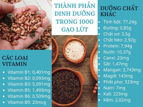 Gạo lứt chứa nhiều chất xơ và nguyên tốt vi lượng tốt cho sức khỏe