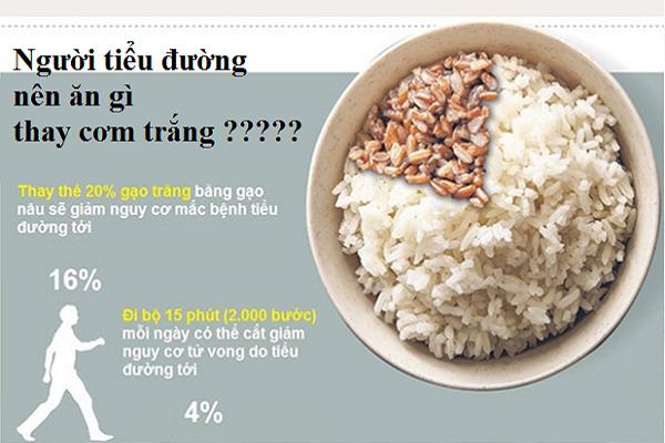Người tiểu đường nên ăn gì thay cơm
