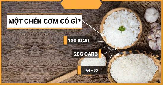 Cơm trắng là thực phẩm có chỉ số đường huyết cao