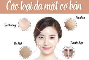 Hiểu rõ loại da để có cách chăm sóc da mặt đúng