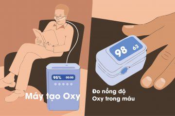 Cách sử dụng máy thở oxy